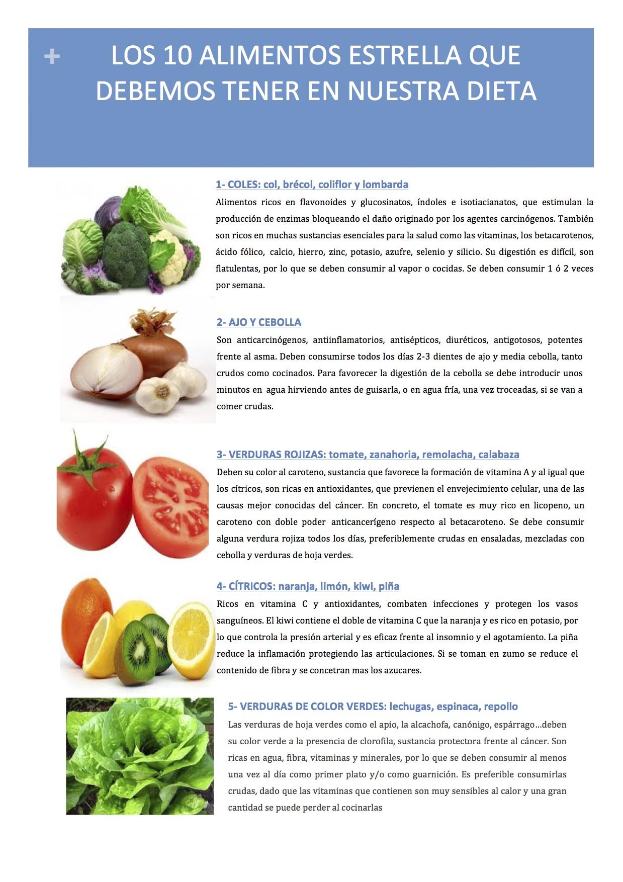 4 consejos para mantener una dieta equilibrada