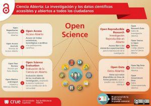 infografiarebiun2016-openscience