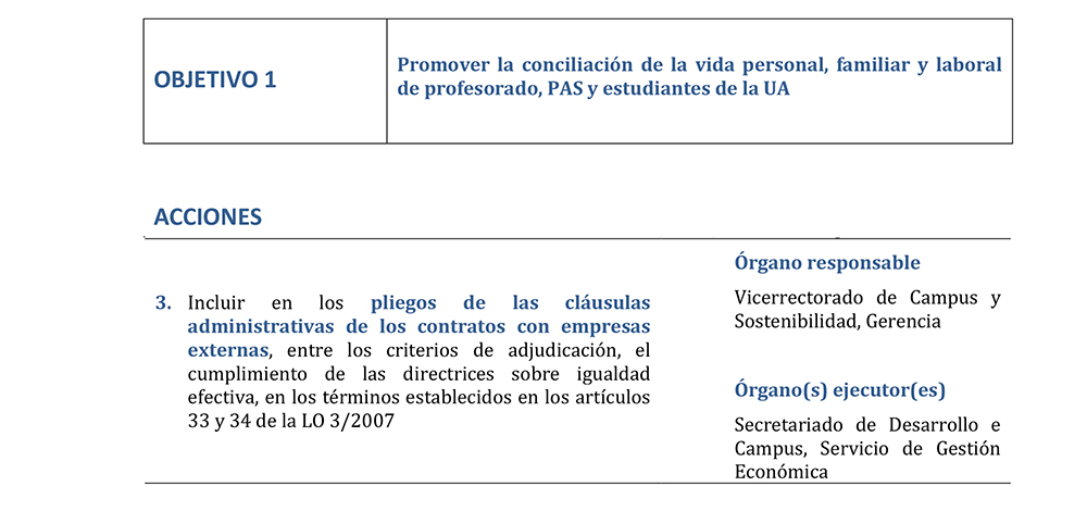 ii-plan-de-igualdad-ua-48
