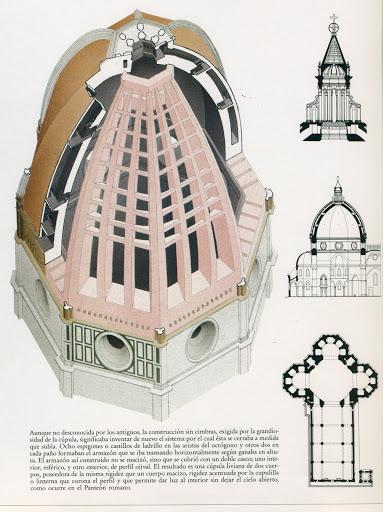 cúpula santa  Mª de las Flores