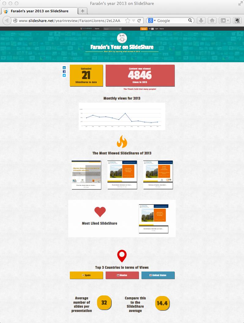 SlideShare 2013