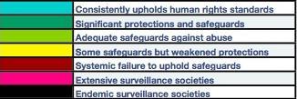 Leyenda privacidad