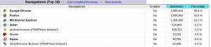 navegadoreseServices