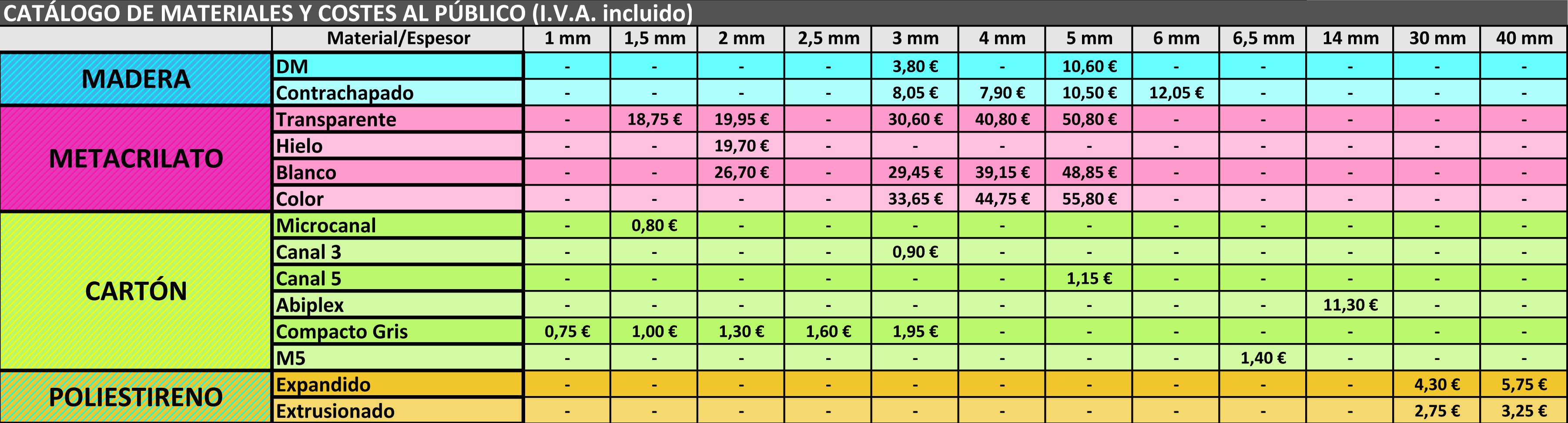 Precios y materiales disponibles por características: Madera, Metacrilato, Cartón y Poliestireno.