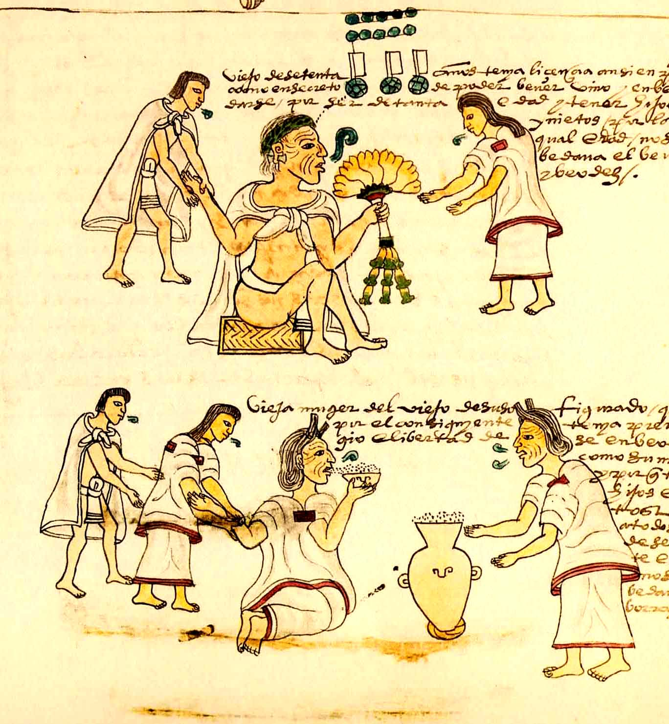 Aztec Social Classes
