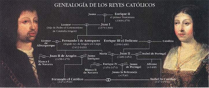 Genealogía de los Reyes Católicos Genealogia-reyes-catolicos