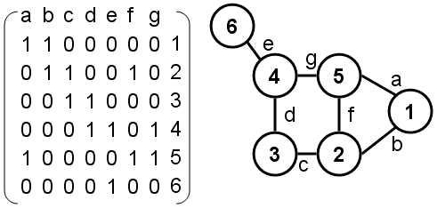 invitation to discrete mathematics solutions pdf