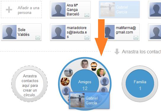 Círculos de Google Plus