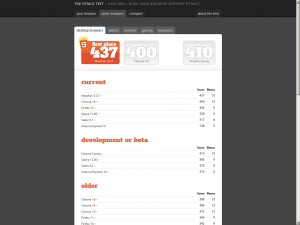 The HTML5 Test, compare browsers