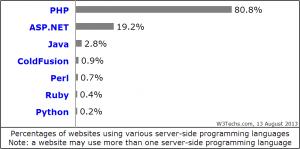 php-server-side-programming