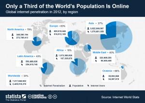 Global_internet_penetration_in_2012_n