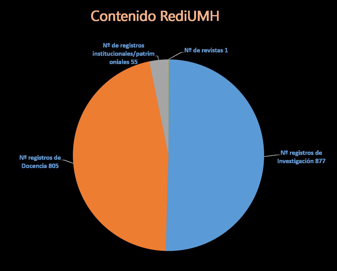 contenido_rediumh