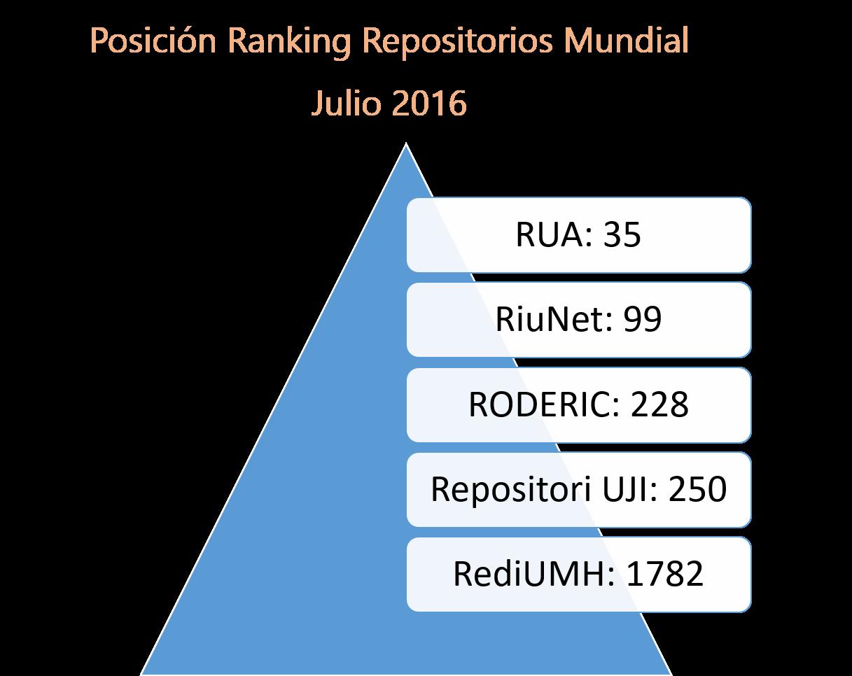 rankingmundial-1