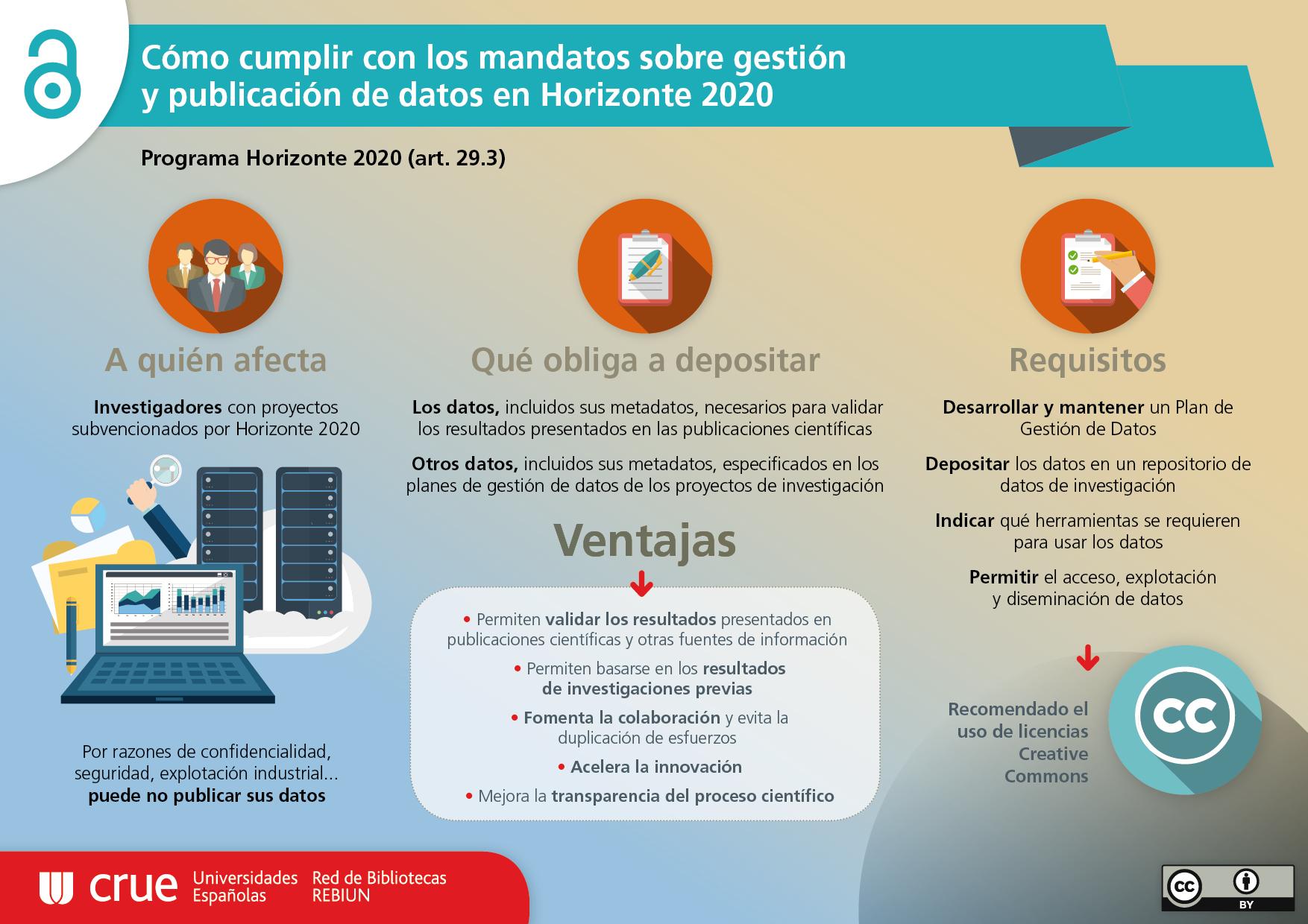 Como cumplir con los mandatos sobre gestión y publicación de datos en Horizonte 2020