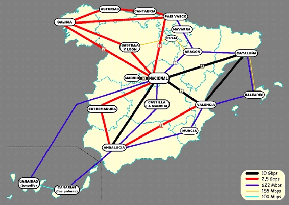 Mapa del troncal nacional de RedIRIS