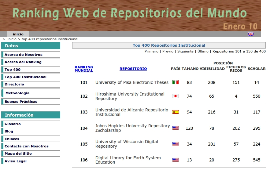 2010_ranking_web