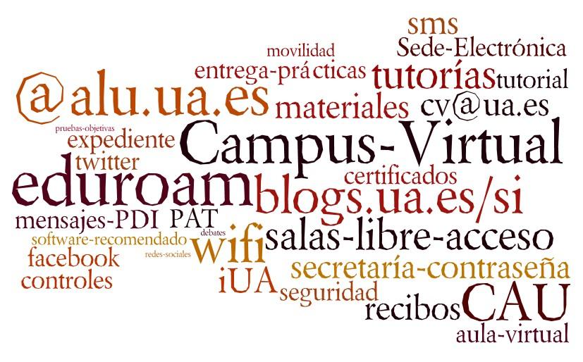 Recursos electrónicos para el alumnado