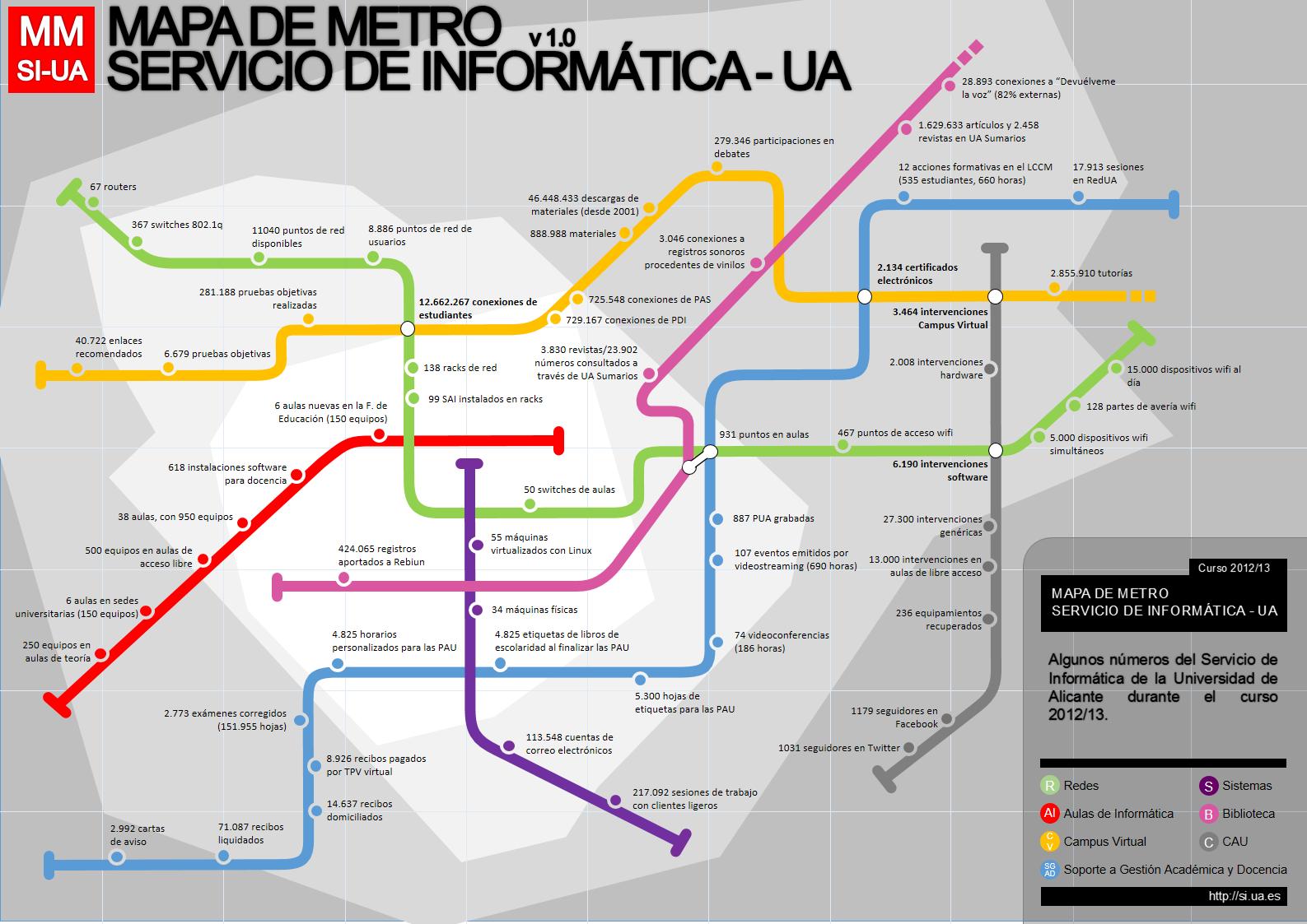 Mapa-de-metro-SI-Curso-2012-13