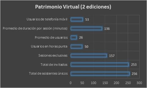 Estadísticas 3
