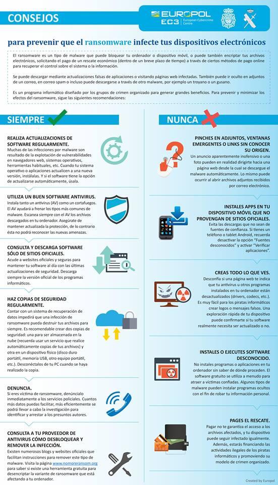 Consejos para p`revemnir que el ransomware infecte tus dispositivos electrónicos